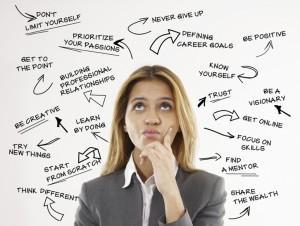 Careerconfusionprocrastination
